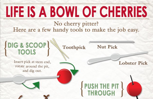 How To Pit A Cherry Infographic