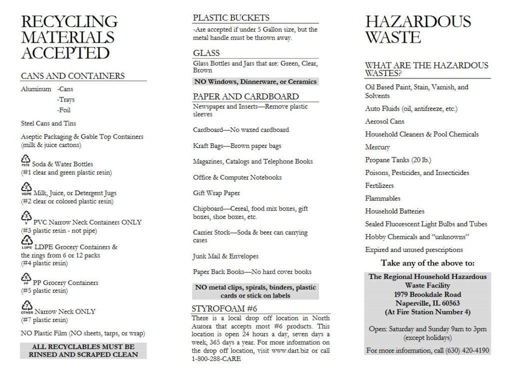 REcycling List